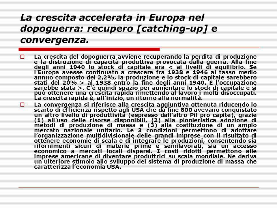 La crescita accelerata in Europa nel dopoguerra: recupero [catching-up] e convergenza.